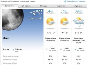 В момента в Пловдив се усеща като минус 12