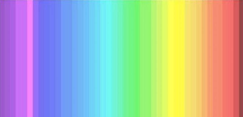 Колко цвята виждате? Това казва много за вас ТЕСТ