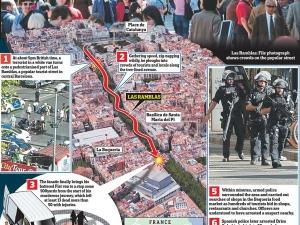 Ликвидираха един от терористите, издирват изчезнала българка ВИДЕО