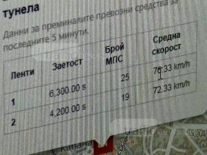 Състезатели и самоубийци: Шофьорите в Пловдив шпорят средно със 70 км/ч в града