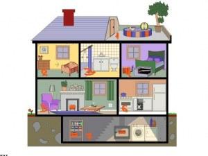 Изберете си стая от къщата и разберете повече за себе си
