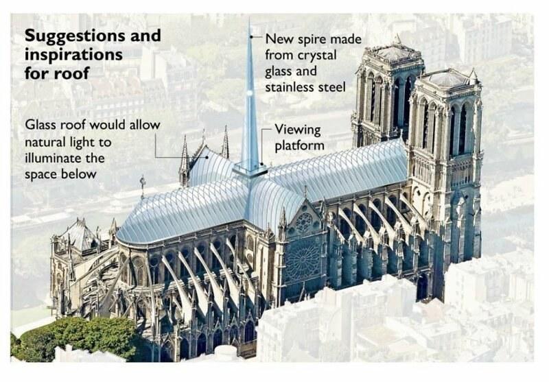 Как да изглежда Нотр Дам? Предложенията на световноизвестни архитекти