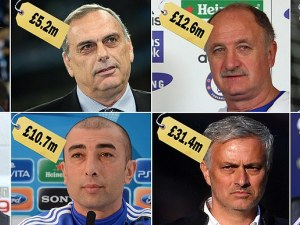 Абрамович се е бръкнал здраво за неустойки на треньори в Челси – сумата е огромна