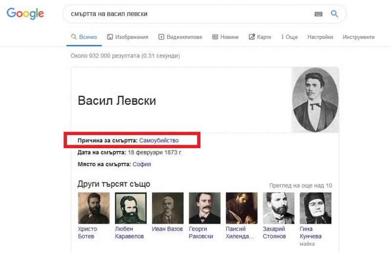 Google обяви, че Васил Левски се е самоубил