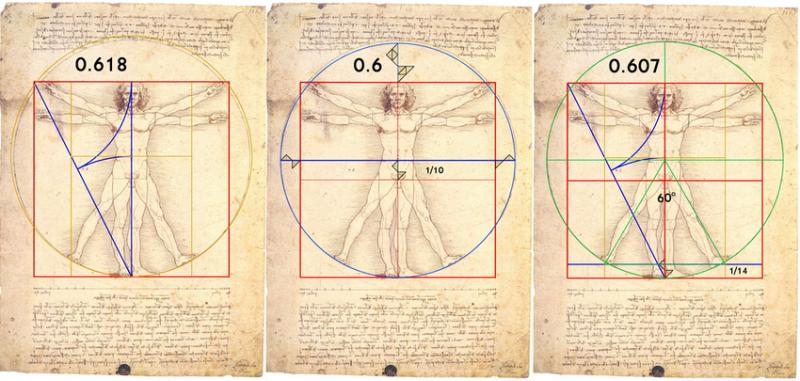 Витрувианският човек на Леонардо крие тайния алгоритъм, използван в изкуството