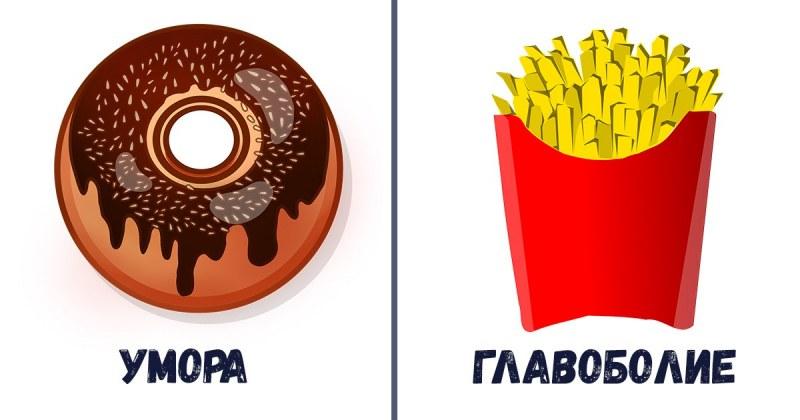 Какво издава копнежът ви по различните храни?