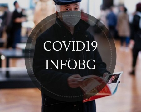 Пловдивски медици създадоха Фейсбук страница, която дава научна информация за COVID-19