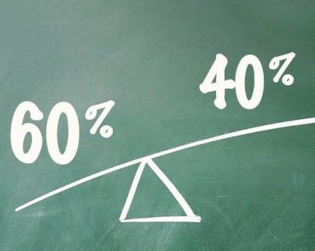 Двоен интерес за 60/40! Над 600 работодатели поискаха помощ за заплатите на 7231 служители
