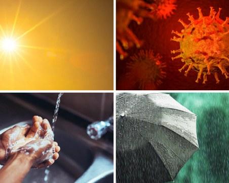 Коронавирусът умира от слънчева светлина само за минути