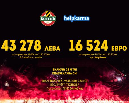 Кампанията за спасението на Ботев достигна до 75 000 лева