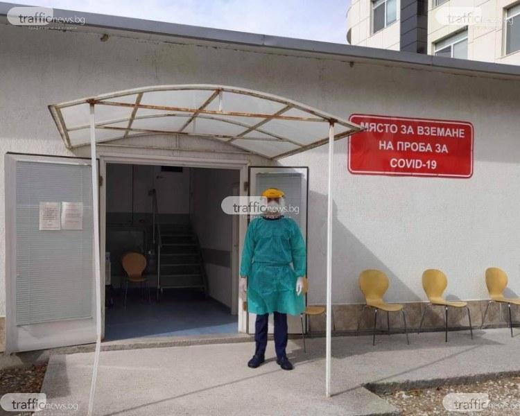 360 нови случая на COVID-19 в Пловдивско, 38% от тестовете - положителни