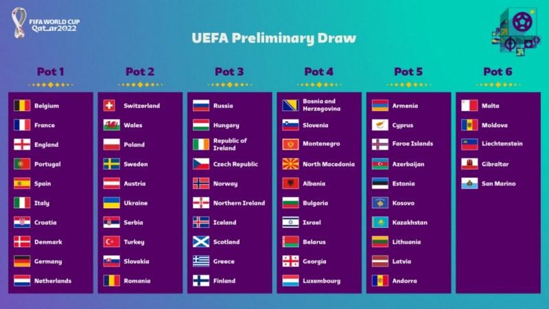 Националите в четвърта урна в квалификациите за Световното