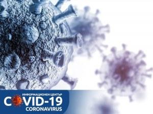 COVID кризата в цифри: 827 заразени, 868 са оздравели