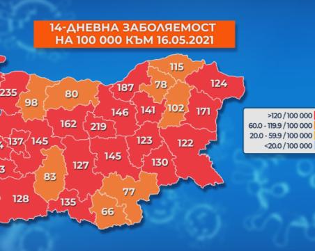 8 области вече са в оранжево на картата за COVID-19