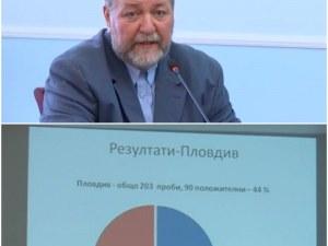 44% от пловдивчани са се срещали с COVID-19