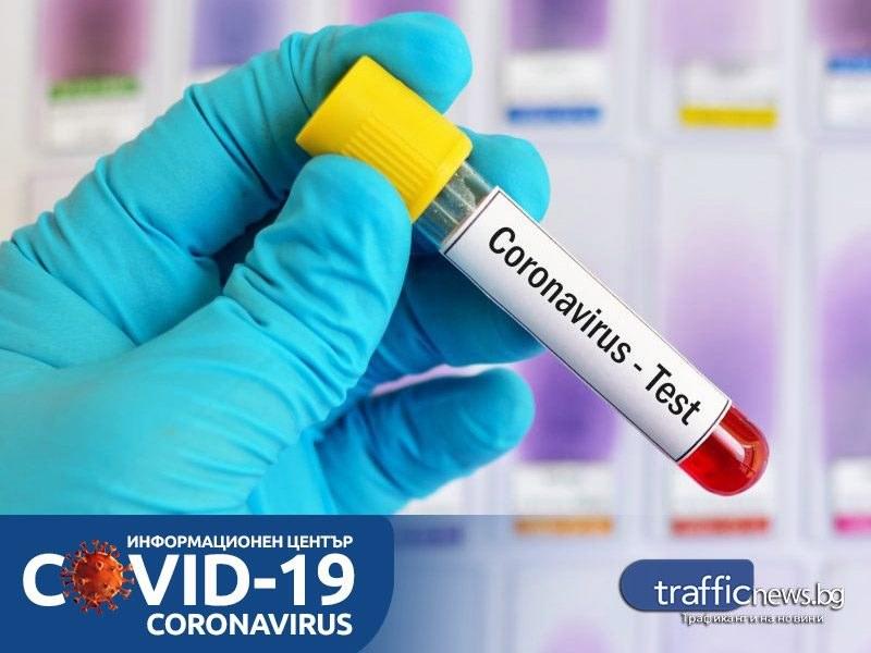 Японска компания тества хапче срещу коронавируса