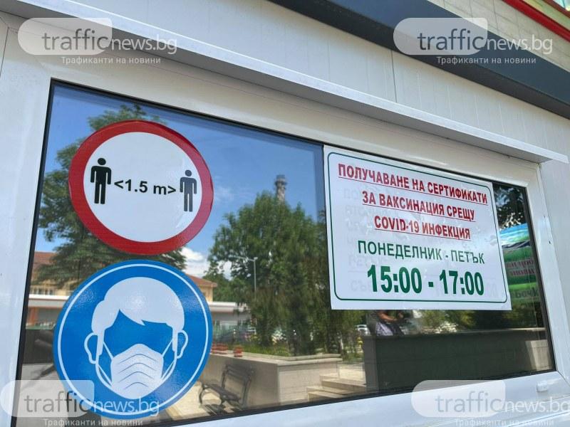 Пет COVID зони отварят врати в Пазарджишко