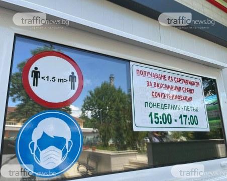 Пазарджик отново е в червена зона по брой заразени