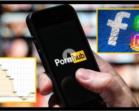 Драстичен скок в посещаемостта на Pornhub по време на срива на Facebook